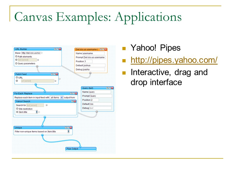 Canvas Examples: Applications Yahoo.