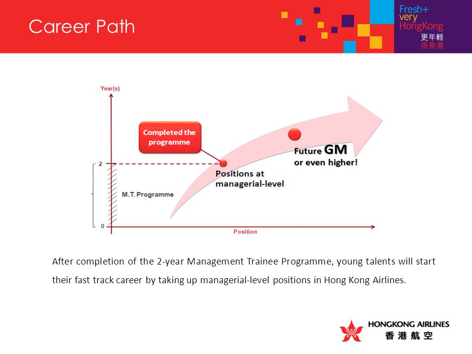 Career Path After completion of the 2-year Management Trainee Programme, young talents will start their fast track career by taking up managerial-level positions in Hong Kong Airlines.