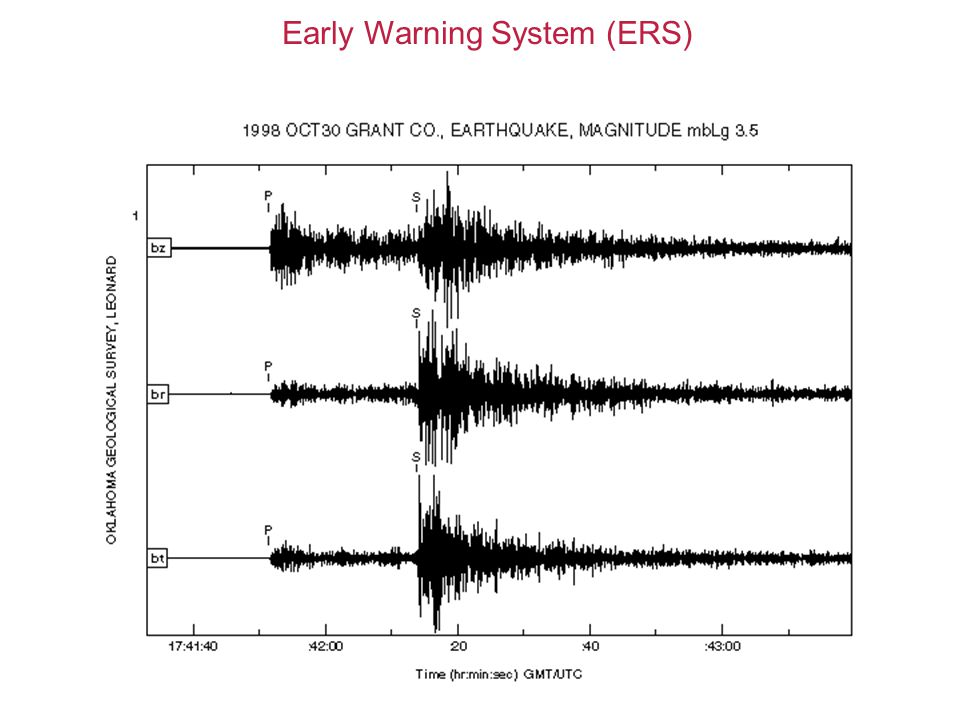 Early Warning System (ERS)