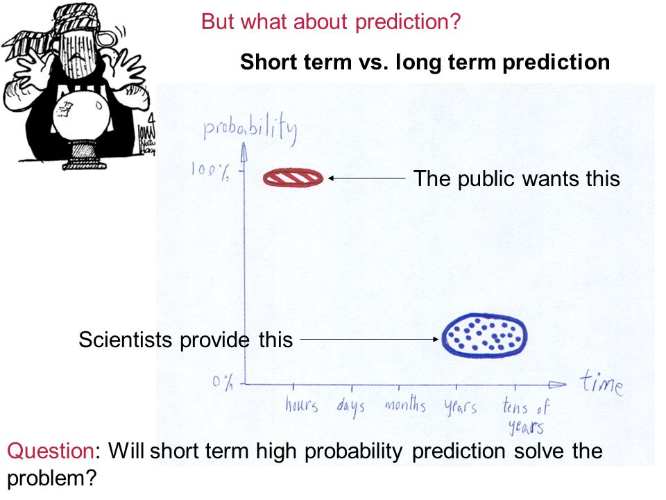 But what about prediction. Short term vs.