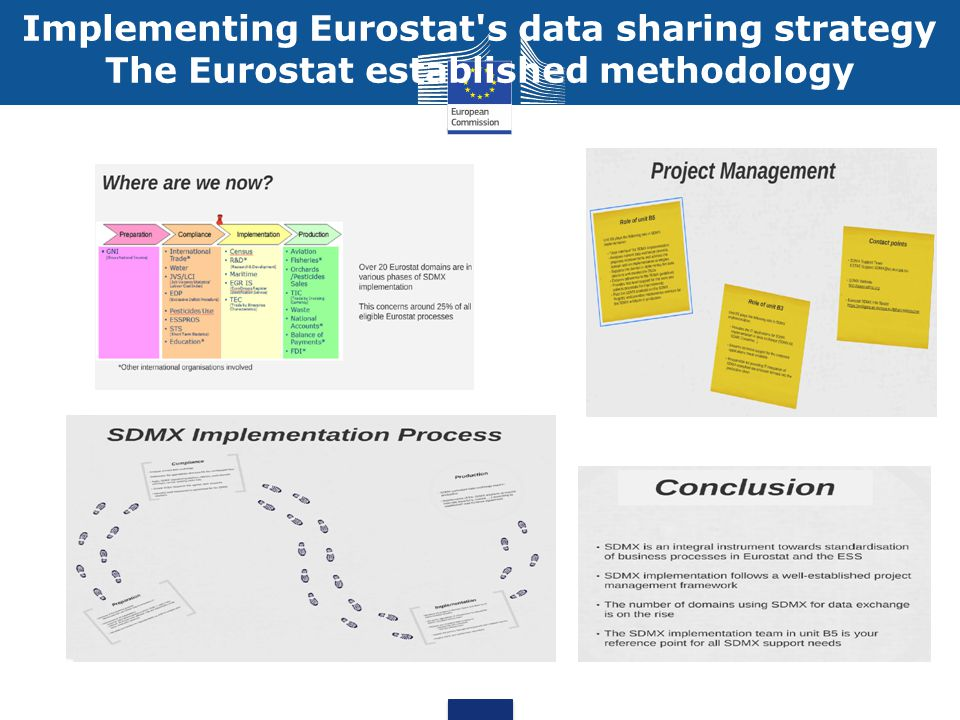 Implementing Eurostat's data sharing strategy The Eurostat established methodology
