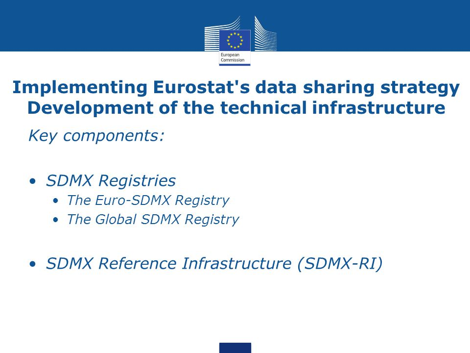 Implementing Eurostat's data sharing strategy Development of the technical infrastructure Key components: SDMX Registries The Euro-SDMX Registry The G