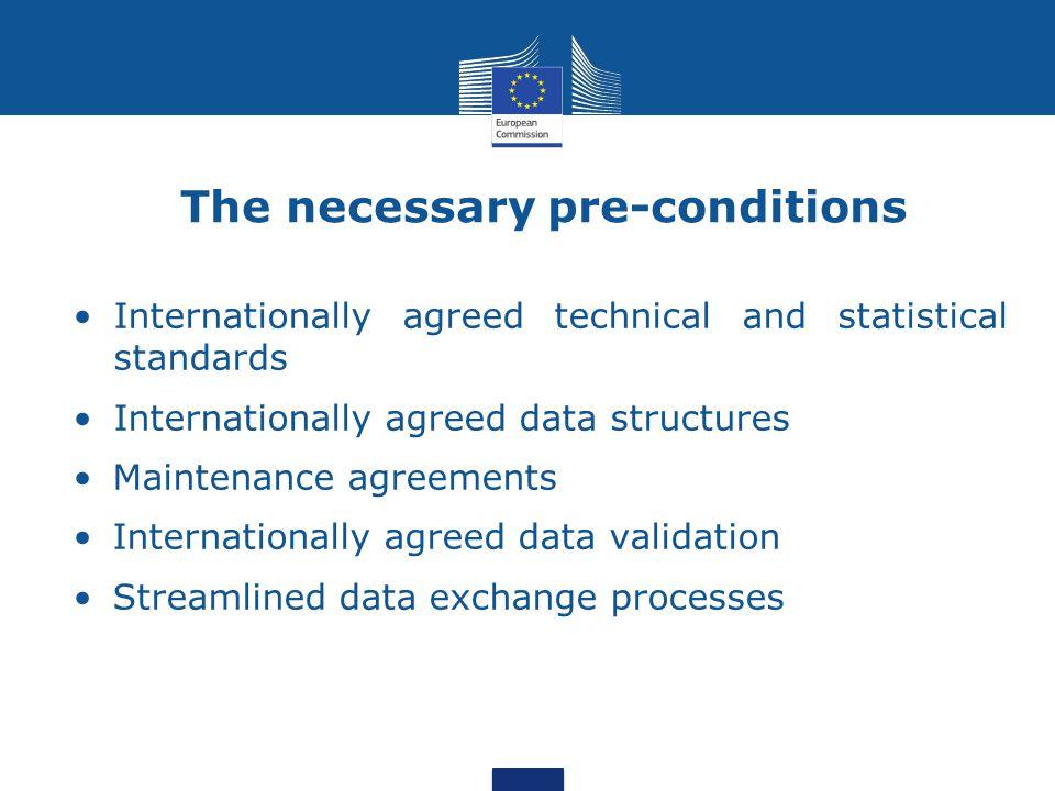 Implementing Eurostat s data sharing strategy The Eurostat established methodology