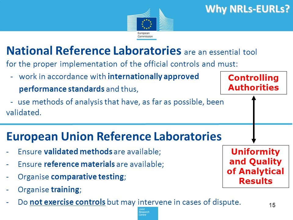 National Reference Laboratories are an essential tool for the proper implementation of the official controls and must: - work in accordance with internationally approved performance standards and thus, -use methods of analysis that have, as far as possible, been validated.