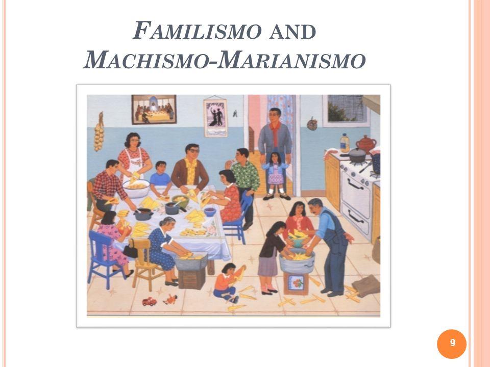 F AMILISMO AND M ACHISMO -M ARIANISMO 9 9