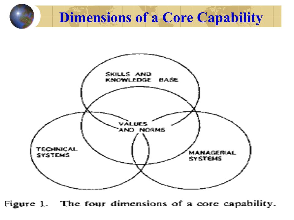 4 Dimensions of a Core Capability