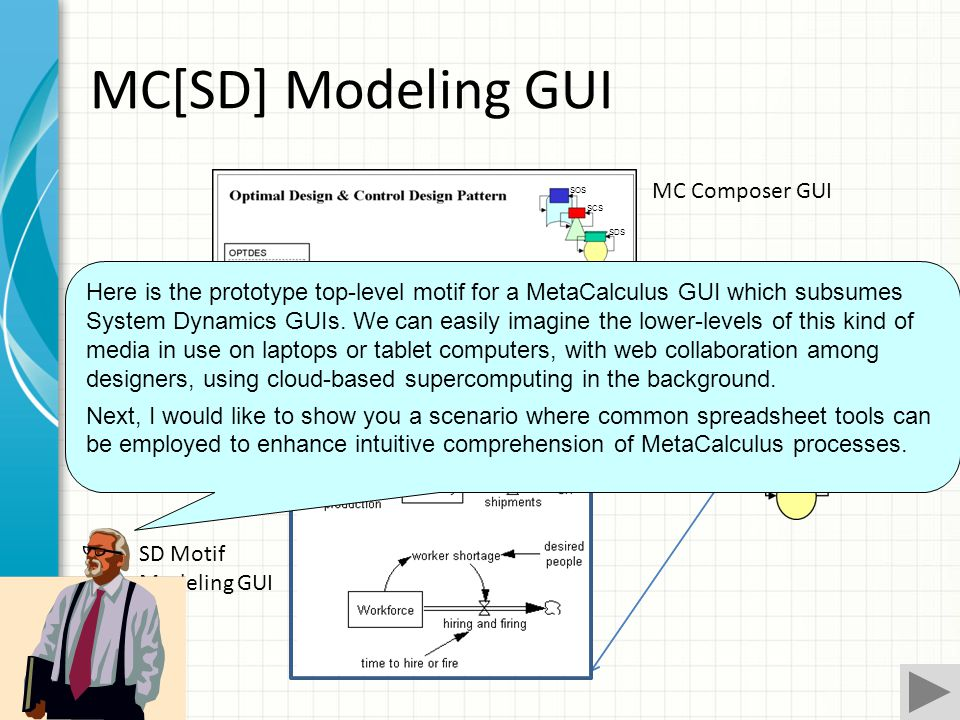 SD is a Subset of MC MetaCalculus Template Alphabet is – System Optimization Semantics – SOS – System Correlation Semantics – SCS – System Dynamics Se