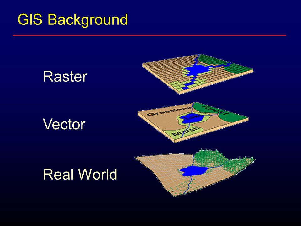 GIS Background Raster Vector Real World