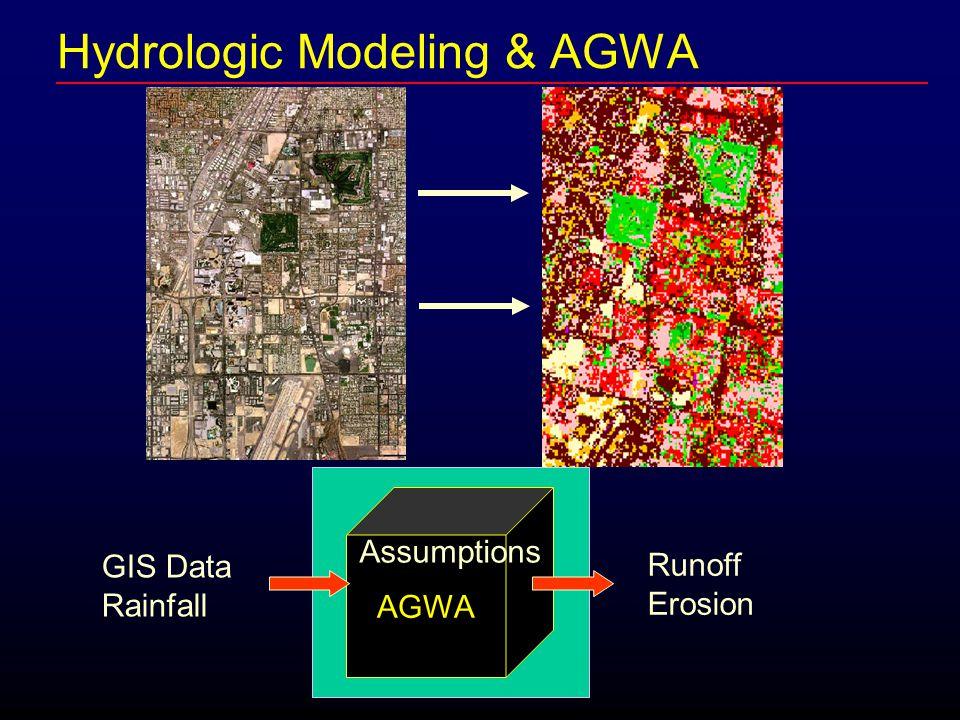 Hydrologic Modeling & AGWA AGWA GIS Data Rainfall Runoff Erosion Assumptions