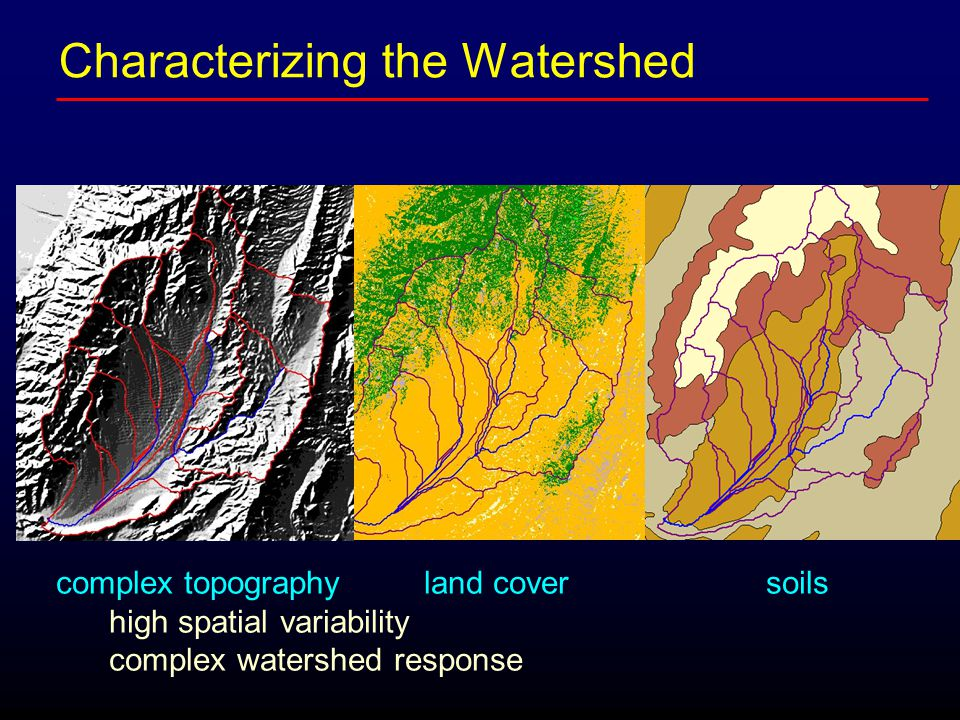 Characterizing the Watershed complex topography land cover soils high spatial variability complex watershed response