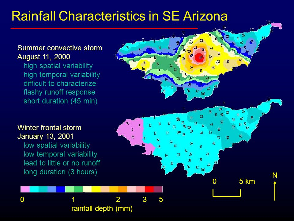 0 1 2 3 5 rainfall depth (mm) Summer convective storm August 11, 2000 high spatial variability high temporal variability difficult to characterize flashy runoff response short duration (45 min) Winter frontal storm January 13, 2001 low spatial variability low temporal variability lead to little or no runoff long duration (3 hours) 0 5 km N Rainfall Characteristics in SE Arizona