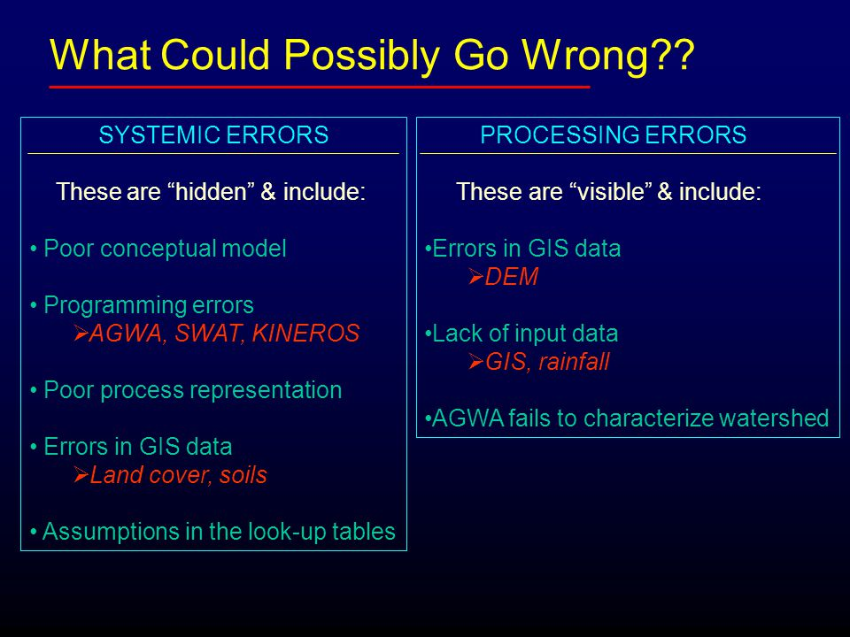 """What Could Possibly Go Wrong?? SYSTEMIC ERRORS These are """"hidden"""" & include: Poor conceptual model Programming errors  AGWA, SWAT, KINEROS Poor proce"""