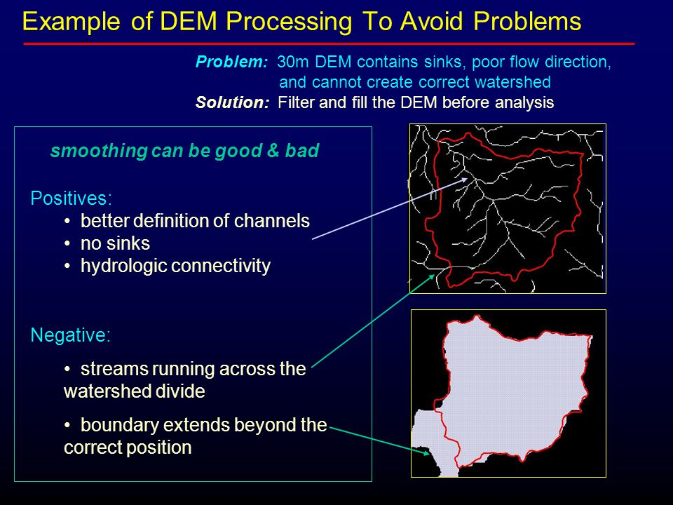 Example of DEM Processing To Avoid Problems Problem: 30m DEM contains sinks, poor flow direction, and cannot create correct watershed Solution: Filter