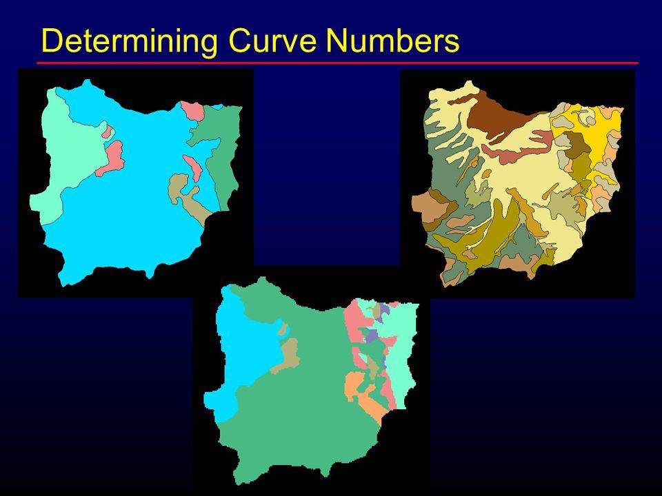 Determining Curve Numbers