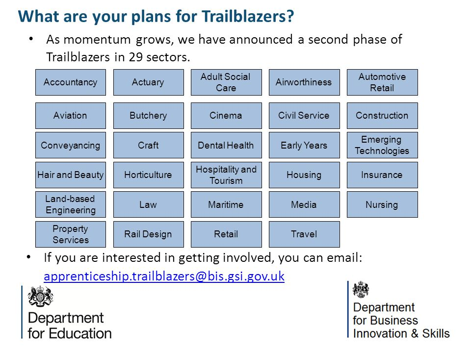As momentum grows, we have announced a second phase of Trailblazers in 29 sectors. What are your plans for Trailblazers? AccountancyActuary Adult Soci