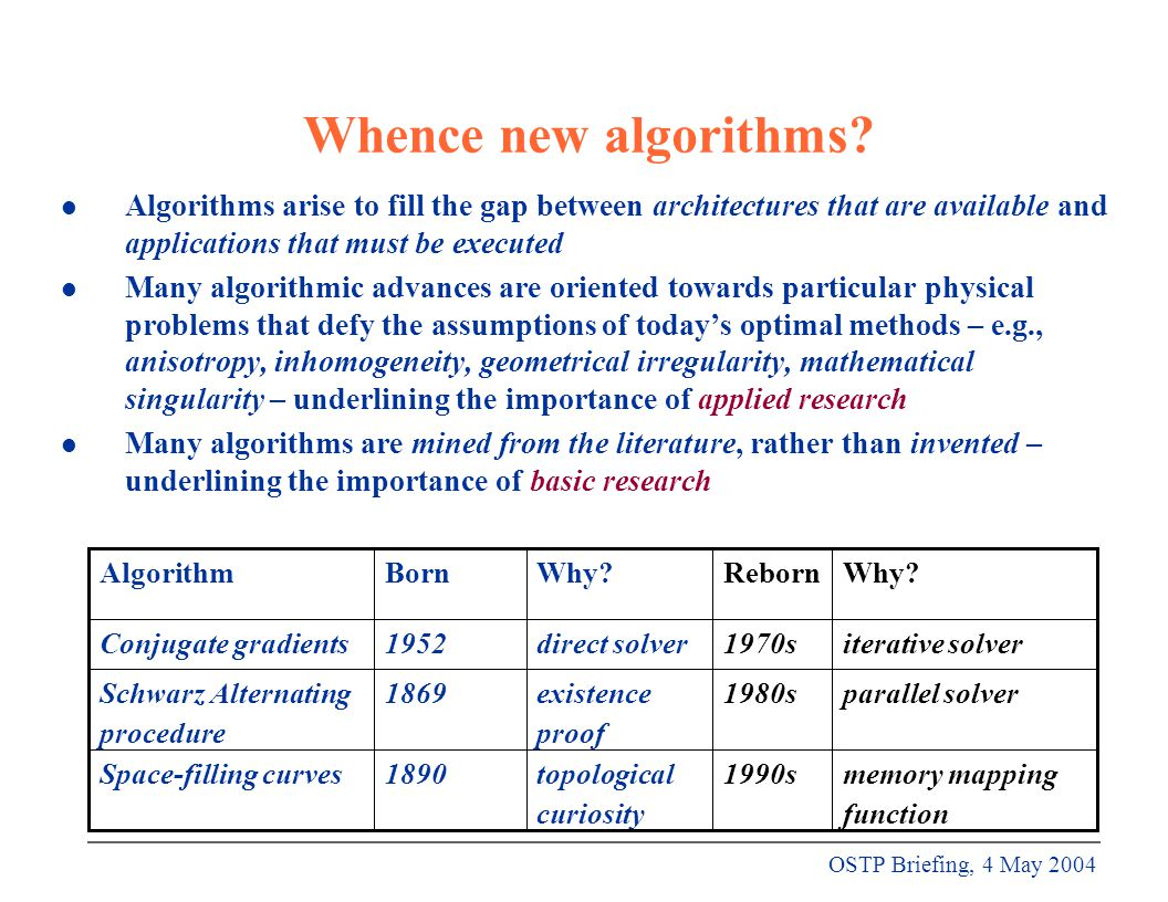OSTP Briefing, 4 May 2004 Whence new algorithms.