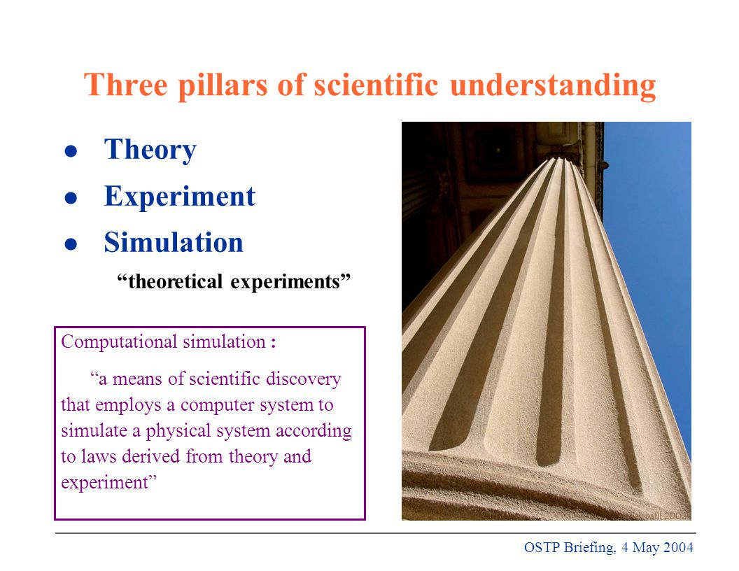 OSTP Briefing, 4 May 2004 Three pillars of scientific understanding l Theory l Experiment l Simulation theoretical experiments Computational simulation : a means of scientific discovery that employs a computer system to simulate a physical system according to laws derived from theory and experiment