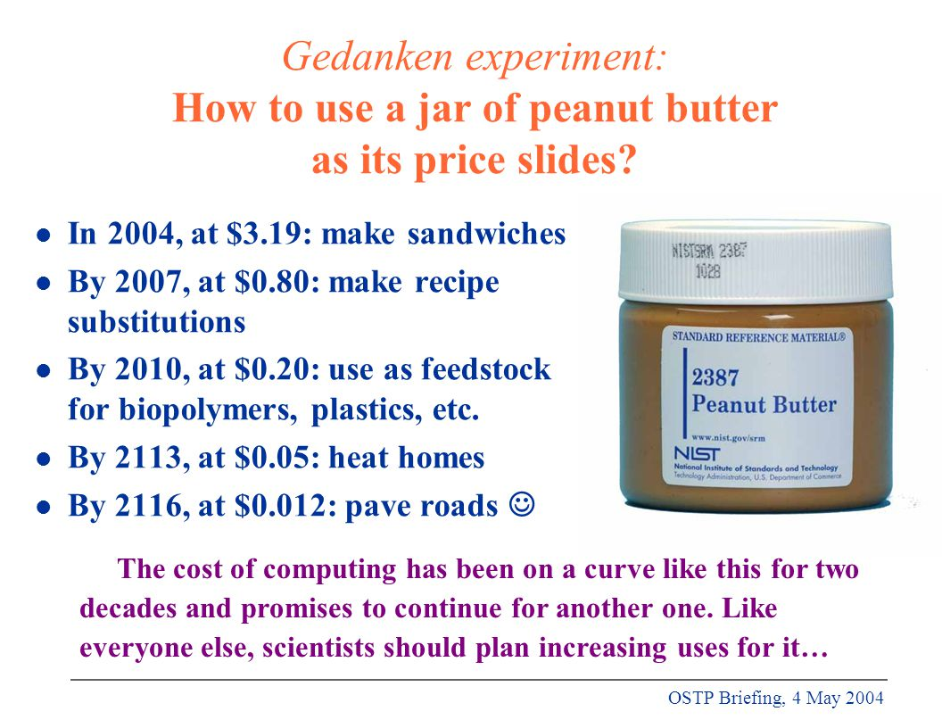 OSTP Briefing, 4 May 2004 Gedanken experiment: How to use a jar of peanut butter as its price slides.