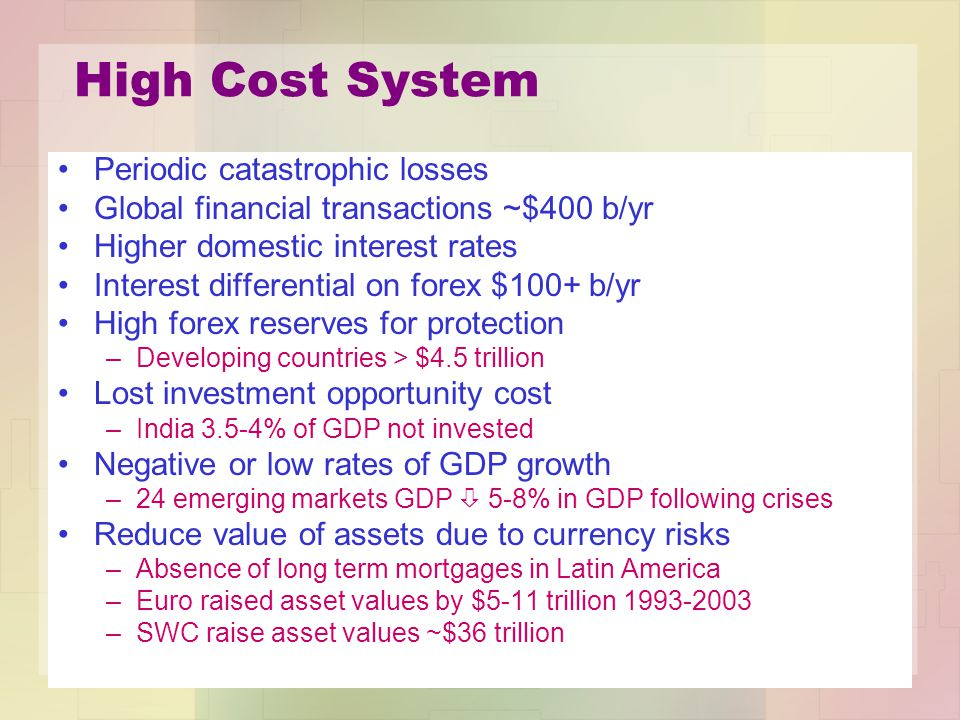 High Cost System Periodic catastrophic losses Global financial transactions ~$400 b/yr Higher domestic interest rates Interest differential on forex $100+ b/yr High forex reserves for protection –Developing countries > $4.5 trillion Lost investment opportunity cost –India 3.5-4% of GDP not invested Negative or low rates of GDP growth –24 emerging markets GDP  5-8% in GDP following crises Reduce value of assets due to currency risks –Absence of long term mortgages in Latin America –Euro raised asset values by $5-11 trillion 1993-2003 –SWC raise asset values ~$36 trillion