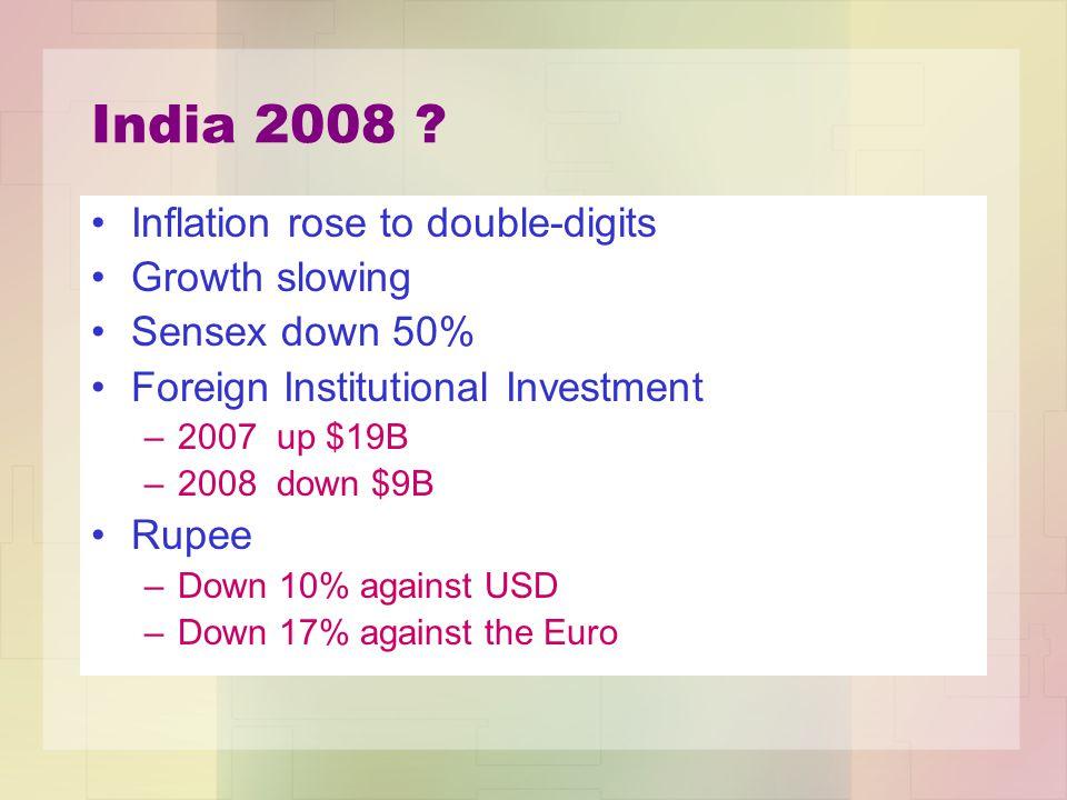 India 2008 .