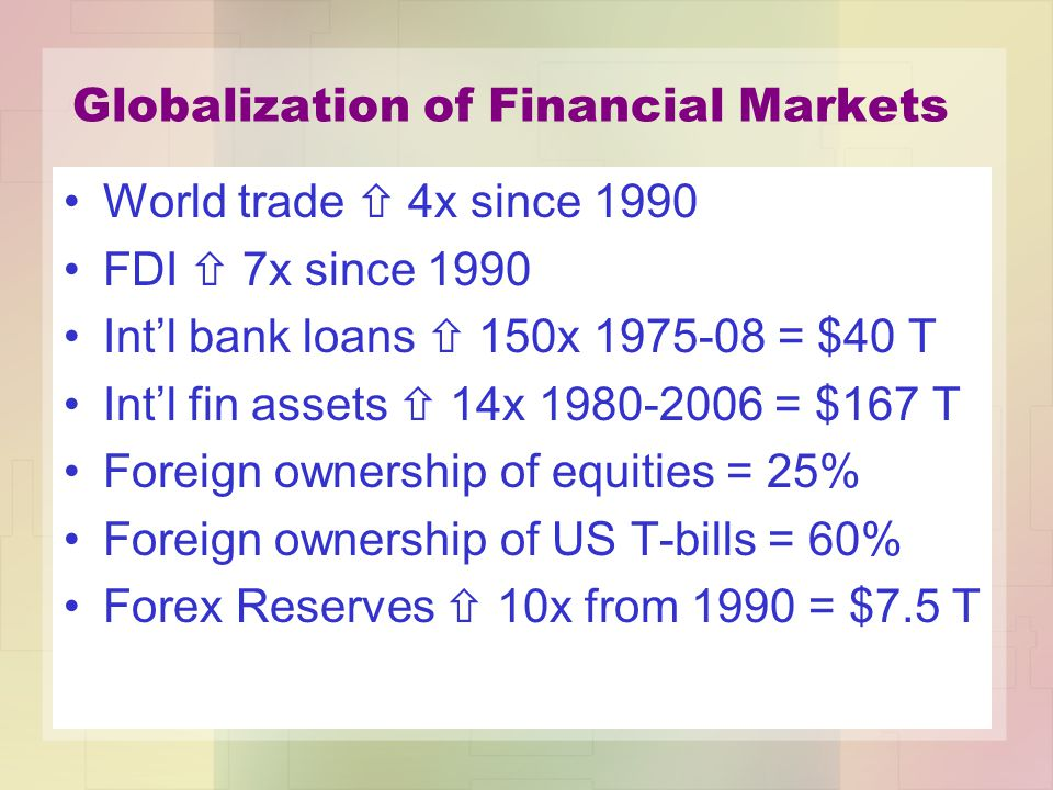 Life Repeats: 1907, 1929, 2008 Highly leveraged, speculative market High volatility Highly liquid capital Ever-expanding complexity of markets Rapid innovation of new financial products High susceptibility to contagion High systemic as well as individual risk