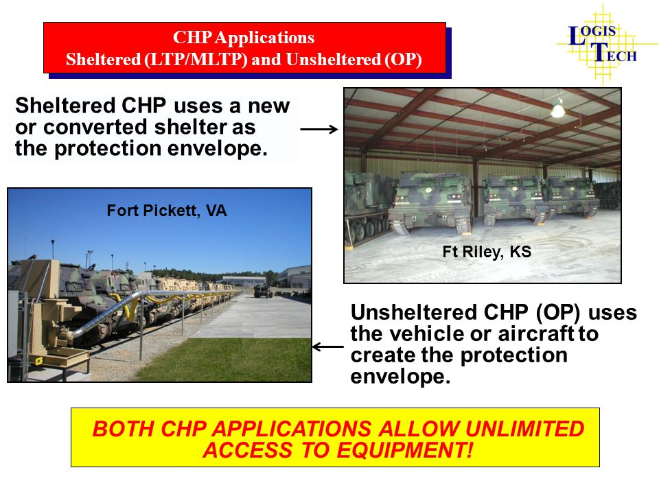CHP Applications Sheltered (LTP/MLTP) and Unsheltered (OP) CHP Applications Sheltered (LTP/MLTP) and Unsheltered (OP) Sheltered CHP uses a new or conv