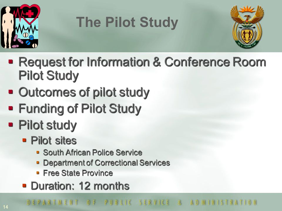14 The Pilot Study  Request for Information & Conference Room Pilot Study  Outcomes of pilot study  Funding of Pilot Study  Pilot study  Pilot si