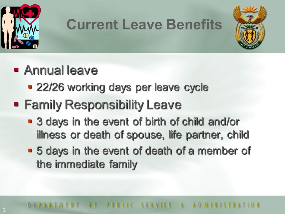 3 Current Leave Benefits  Annual leave  22/26 working days per leave cycle  Family Responsibility Leave  3 days in the event of birth of child and/or illness or death of spouse, life partner, child  5 days in the event of death of a member of the immediate family