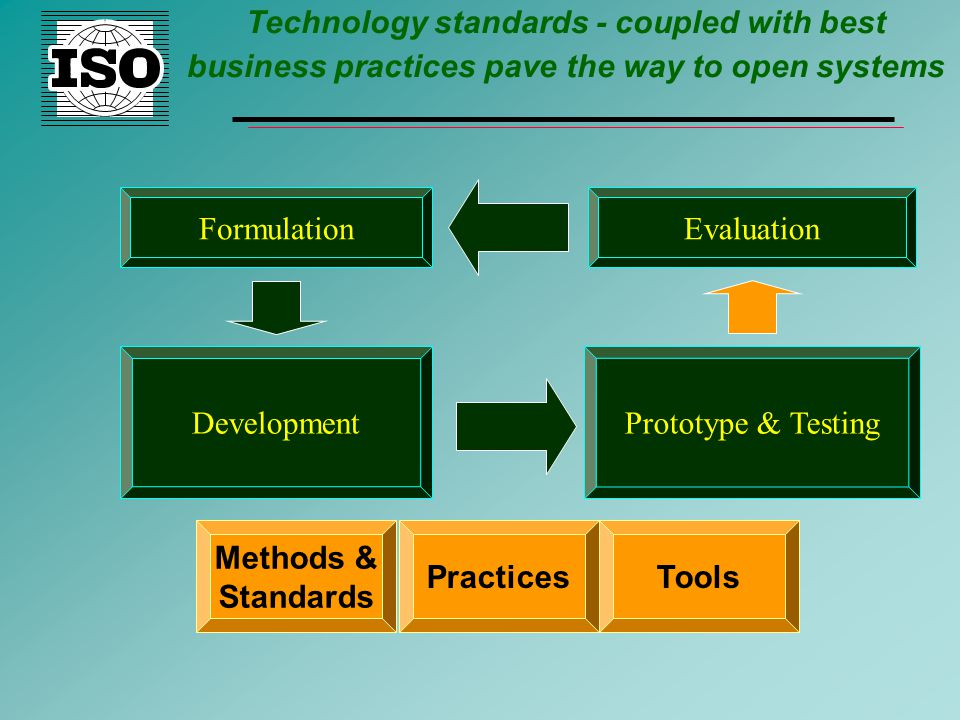 Evaluation Prototype & Testing Formulation Development Methods & Standards PracticesTools Technology standards - coupled with best business practices pave the way to open systems