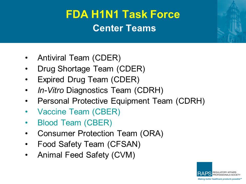 FDA H1N1 Task Force Center Teams Antiviral Team (CDER) Drug Shortage Team (CDER) Expired Drug Team (CDER) In-Vitro Diagnostics Team (CDRH) Personal Pr