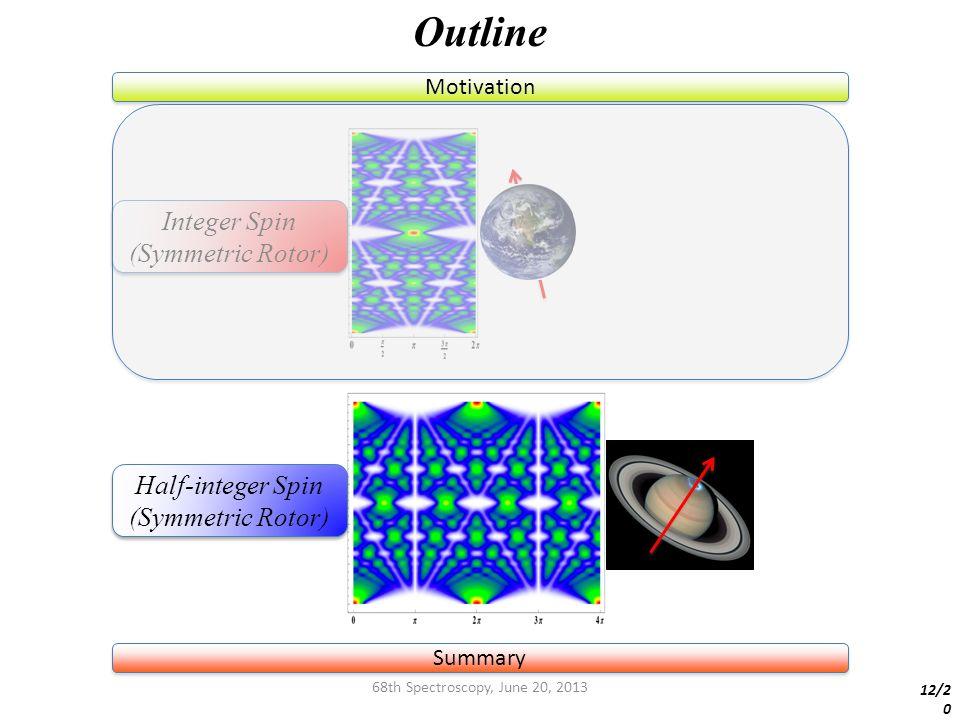 68th Spectroscopy, June 20, 2013 Outline Summary Motivation Integer Spin (Symmetric Rotor) Integer Spin (Symmetric Rotor) Half-integer Spin (Symmetric Rotor) Half-integer Spin (Symmetric Rotor) 12/2 0