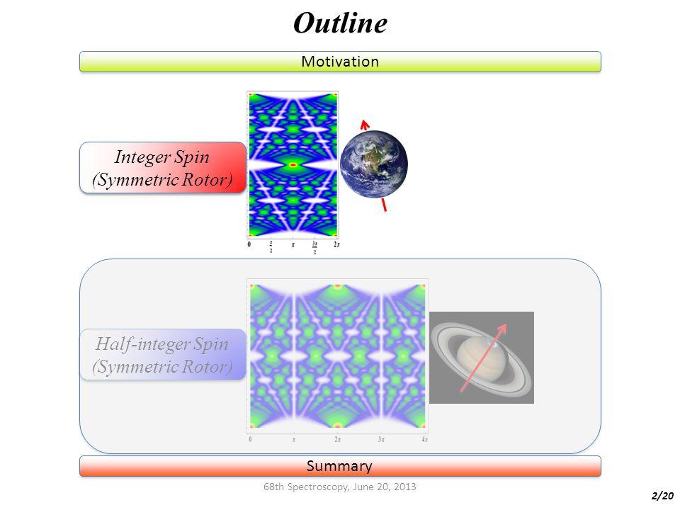 Outline Summary Motivation Integer Spin (Symmetric Rotor) Integer Spin (Symmetric Rotor) Half-integer Spin (Symmetric Rotor) Half-integer Spin (Symmetric Rotor) 2/20