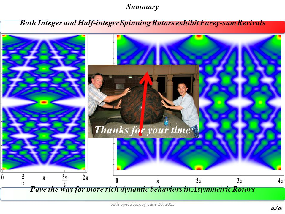 Summary 68th Spectroscopy, June 20, 2013 Pave the way for more rich dynamic behaviors in Asymmetric Rotors 20/20 Both Integer and Half-integer Spinning Rotors exhibit Farey-sum Revivals Thanks for your time !