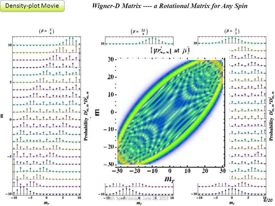 6 68th Spectroscopy, June 20, 2013 Wigner-D Matrix ---- a Rotational Matrix for Any Spin Density-plot Movie 6/20
