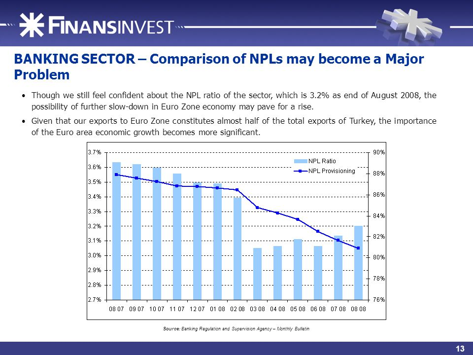 16 BANKING SECTOR – Comparison of NPLs may become a Major Problem Source: Banking Regulation and Supervision Agency – Monthly Bulletin Though we still feel confident about the NPL ratio of the sector, which is 3.2% as end of August 2008, the possibility of further slow-down in Euro Zone economy may pave for a rise.