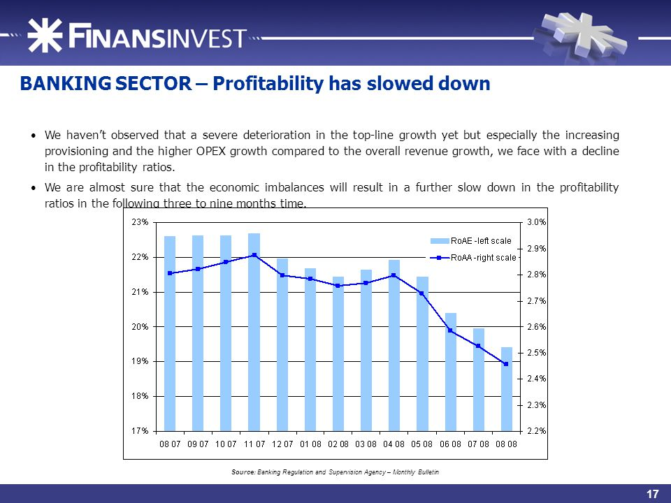 19 BANKING SECTOR – Profitability has slowed down Source: Banking Regulation and Supervision Agency – Monthly Bulletin We haven't observed that a severe deterioration in the top-line growth yet but especially the increasing provisioning and the higher OPEX growth compared to the overall revenue growth, we face with a decline in the profitability ratios.