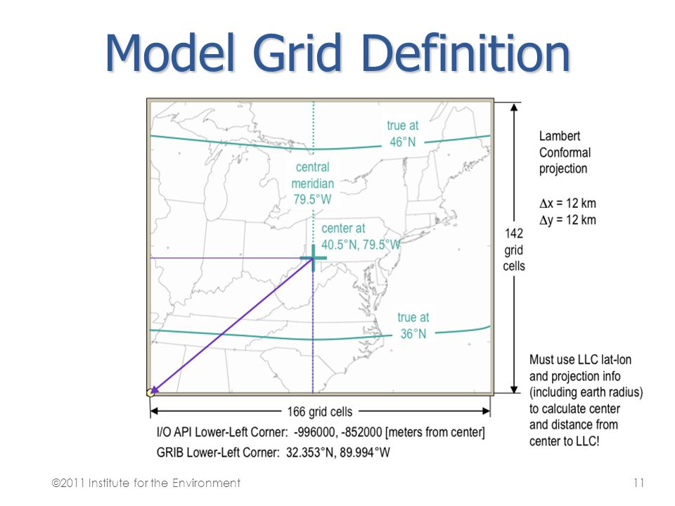 Model Grid Definition ©2011 Institute for the Environment11