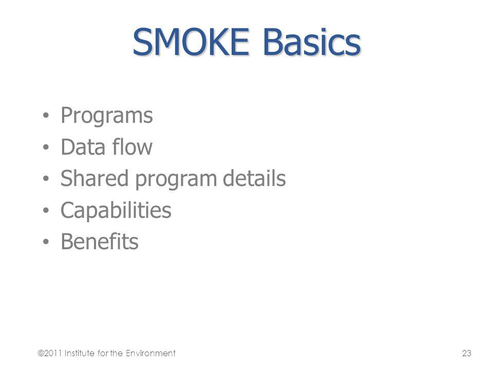 SMOKE Basics Programs Data flow Shared program details Capabilities Benefits ©2011 Institute for the Environment23