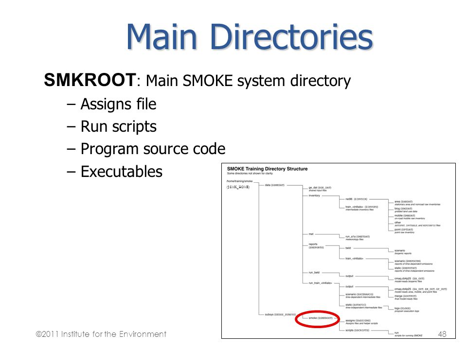 Main Directories SMKROOT : Main SMOKE system directory – Assigns file – Run scripts – Program source code – Executables ($SMK_HOME) ©2011 Institute fo