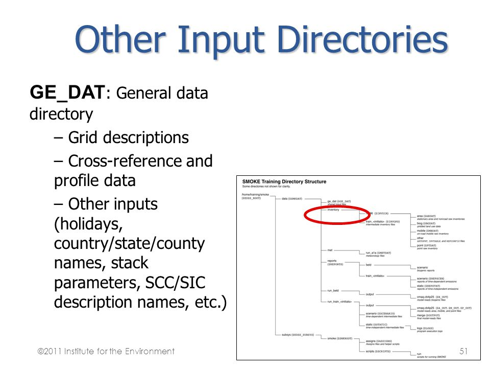 Other Input Directories GE_DAT : General data directory – Grid descriptions – Cross-reference and profile data – Other inputs (holidays, country/state