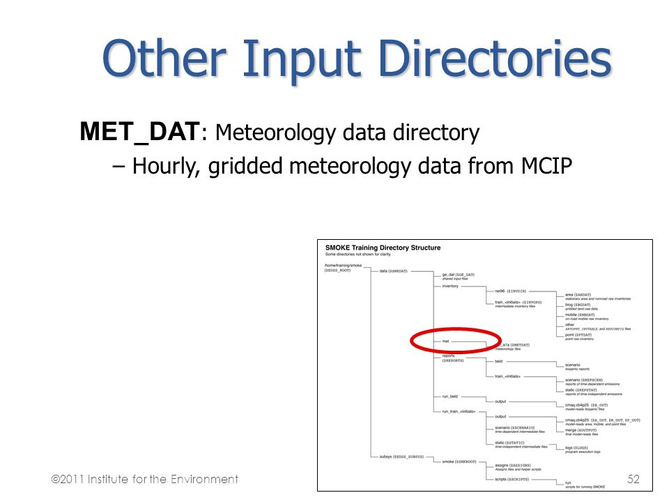 Other Input Directories MET_DAT : Meteorology data directory – Hourly, gridded meteorology data from MCIP ©2011 Institute for the Environment52