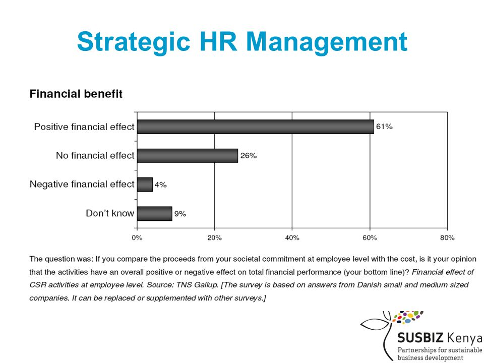 Strategic HR Management