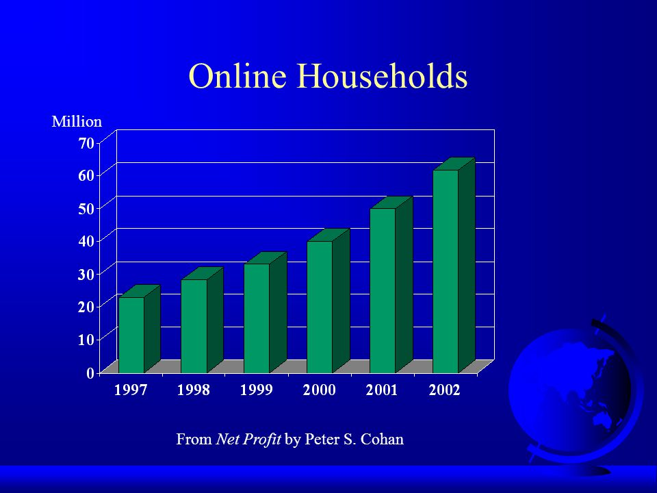 Online Households From Net Profit by Peter S. Cohan Million