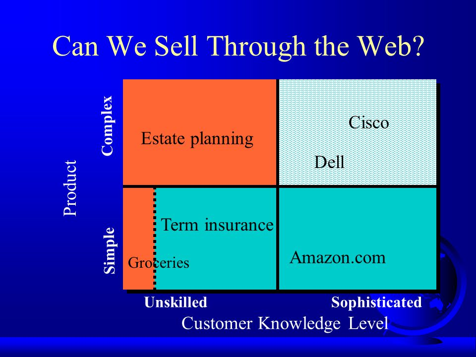 Can We Sell Through the Web.