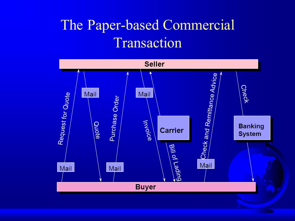 The Paper-based Commercial Transaction Seller Buyer Mail Carrier Banking System Request for Quote Quote Purchase Order Invoice Bill of Lading Check and Remittance Advice Check