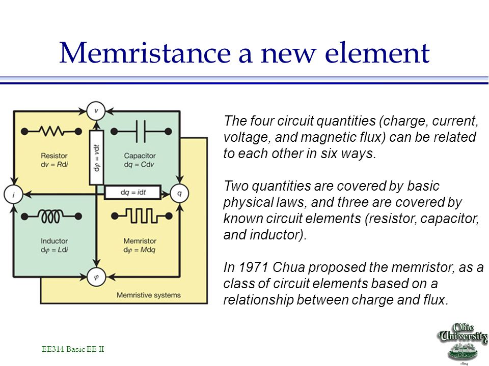 EE314 Basic EE II Memristance a new element The four circuit quantities (charge, current, voltage, and magnetic flux) can be related to each other in six ways.