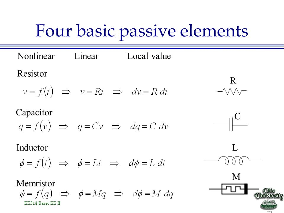 EE314 Basic EE II Four basic passive elements Resistor Capacitor Inductor Memristor Nonlinear Linear Local value R C L M