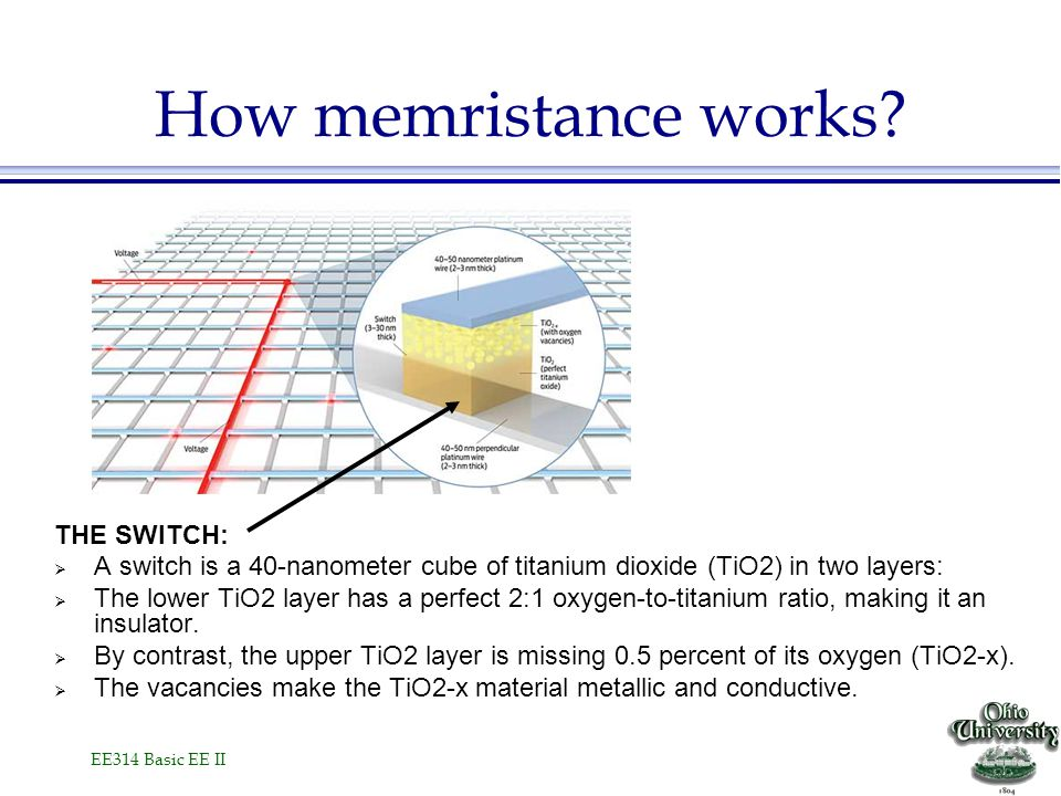 EE314 Basic EE II THE SWITCH:  A switch is a 40-nanometer cube of titanium dioxide (TiO2) in two layers:  The lower TiO2 layer has a perfect 2:1 oxygen-to-titanium ratio, making it an insulator.