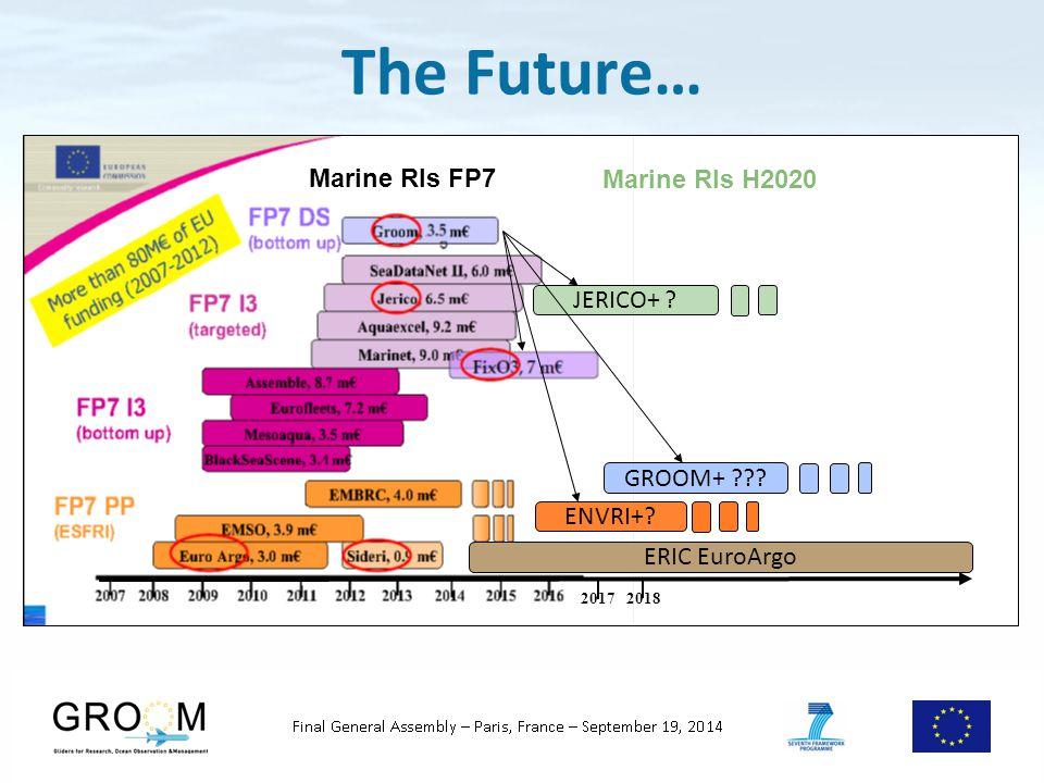 The Future… ENVRI+? GROOM+ ??? ERIC EuroArgo JERICO+ ? Marine RIs FP7 Marine RIs H2020 2017 2018