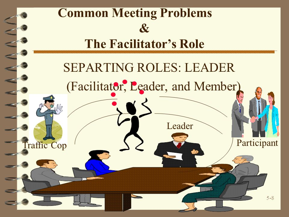 5-8 Common Meeting Problems & The Facilitator's Role SEPARTING ROLES: LEADER (Facilitator, Leader, and Member) Traffic Cop Participant Leader